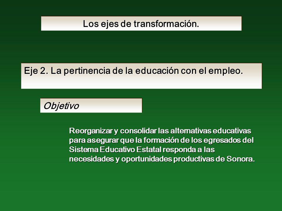 Eje 2. La pertinencia de la educación con el empleo.