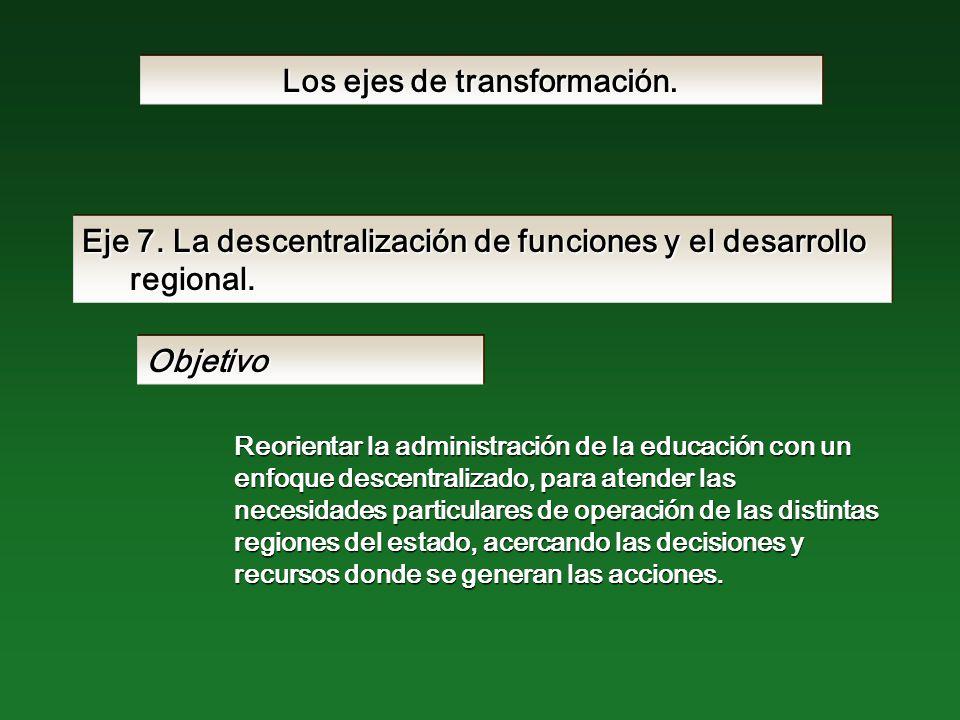 Eje 7. La descentralización de funciones y el desarrollo regional.