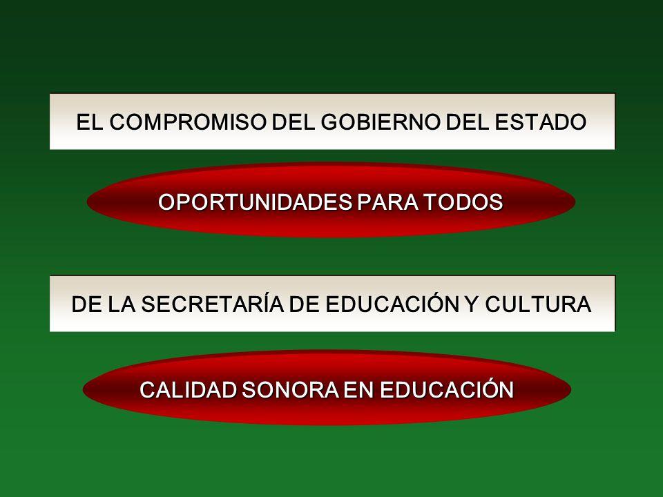 EL COMPROMISO DEL GOBIERNO DEL ESTADO OPORTUNIDADES PARA TODOS DE LA SECRETARÍA DE EDUCACIÓN Y CULTURA CALIDAD SONORA EN EDUCACIÓN