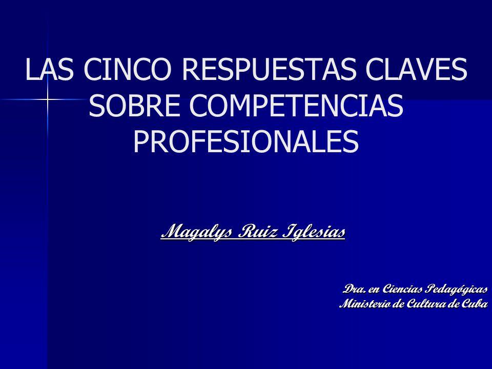 Magalys Ruiz Iglesias Dra.