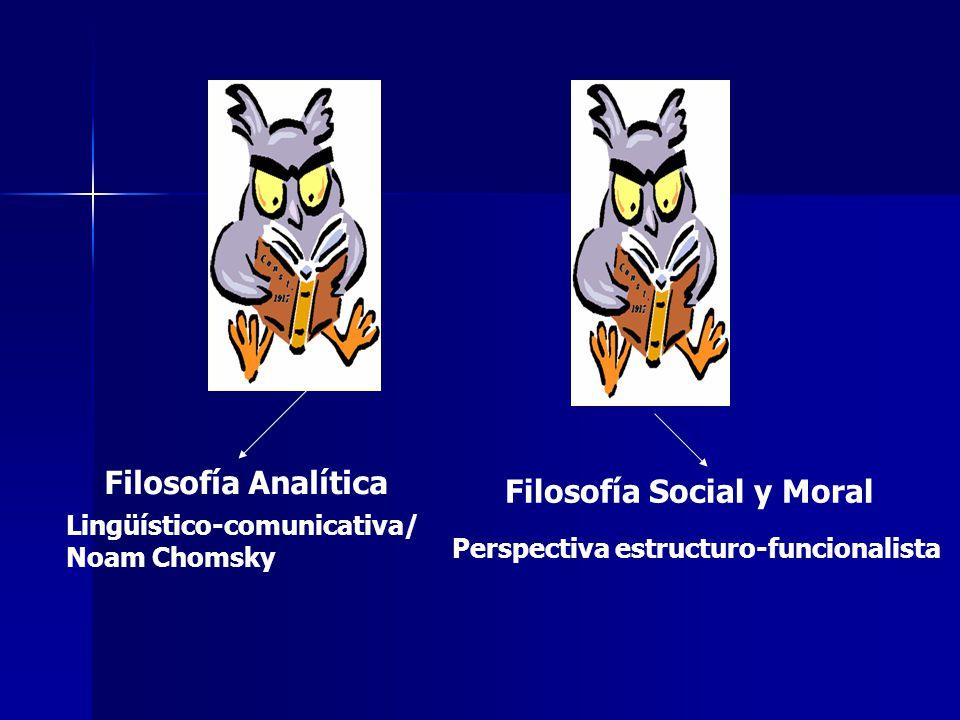 Lingüístico-comunicativa/ Noam Chomsky Filosofía Social y Moral Filosofía Analítica Perspectiva estructuro-funcionalista