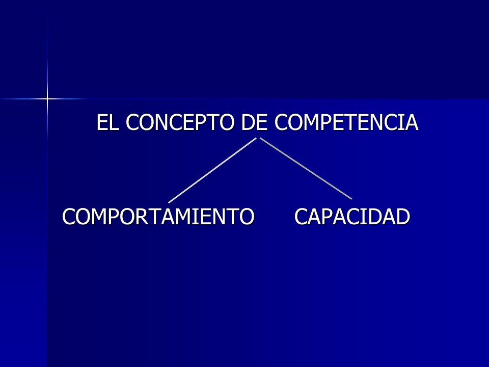EL CONCEPTO DE COMPETENCIA EL CONCEPTO DE COMPETENCIA COMPORTAMIENTO CAPACIDAD