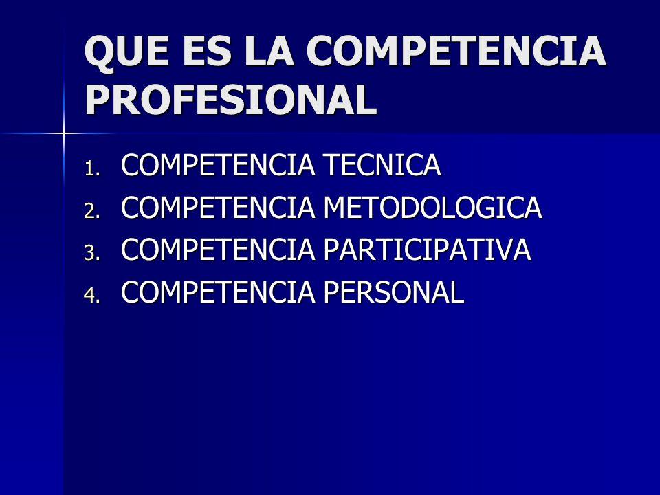 QUE ES LA COMPETENCIA PROFESIONAL 1.COMPETENCIA TECNICA 2.