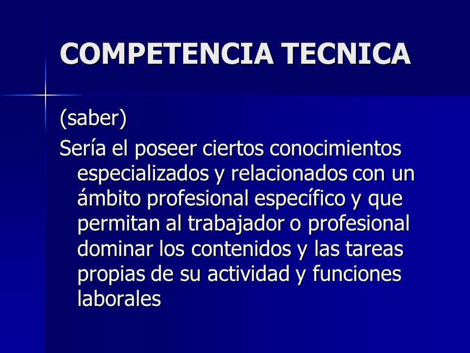 COMPETENCIA TECNICA (saber) Sería el poseer ciertos conocimientos especializados y relacionados con un ámbito profesional específico y que permitan al trabajador o profesional dominar los contenidos y las tareas propias de su actividad y funciones laborales