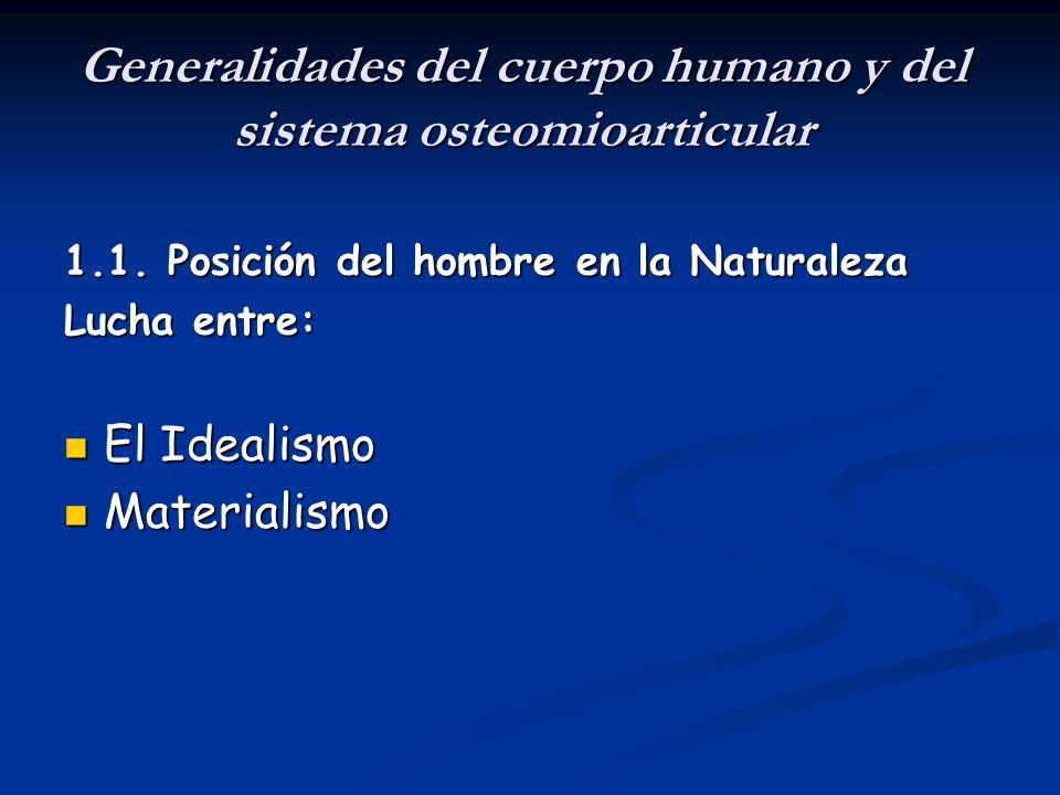 Generalidades del cuerpo humano y del sistema osteomioarticular 1.1. Posición del hombre en la Naturaleza Lucha entre: El Idealismo El Idealismo Mater