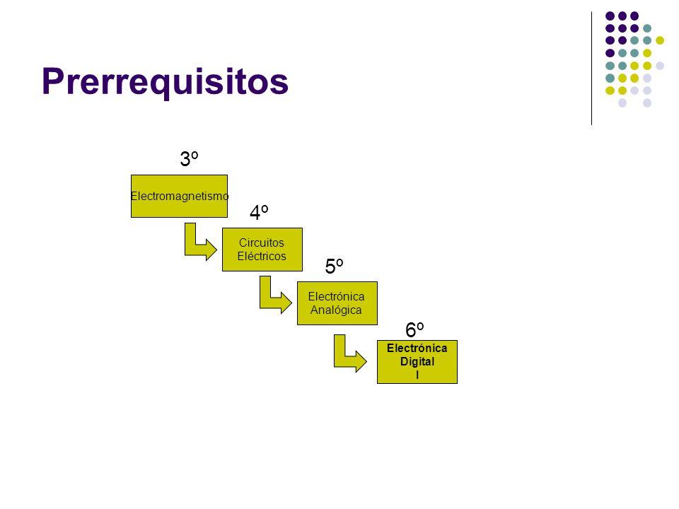 Contenido de la asignatura Introducción y conceptos básicos Métodos para el análisis y síntesis de circuitos lógicos Lógica combinacional Lógica secuencial Memorias.