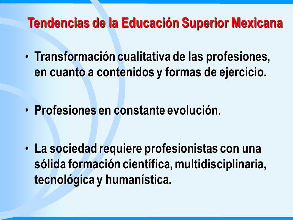 Tendencias de la Educación Superior Mexicana Transformación cualitativa de las profesiones, en cuanto a contenidos y formas de ejercicio.