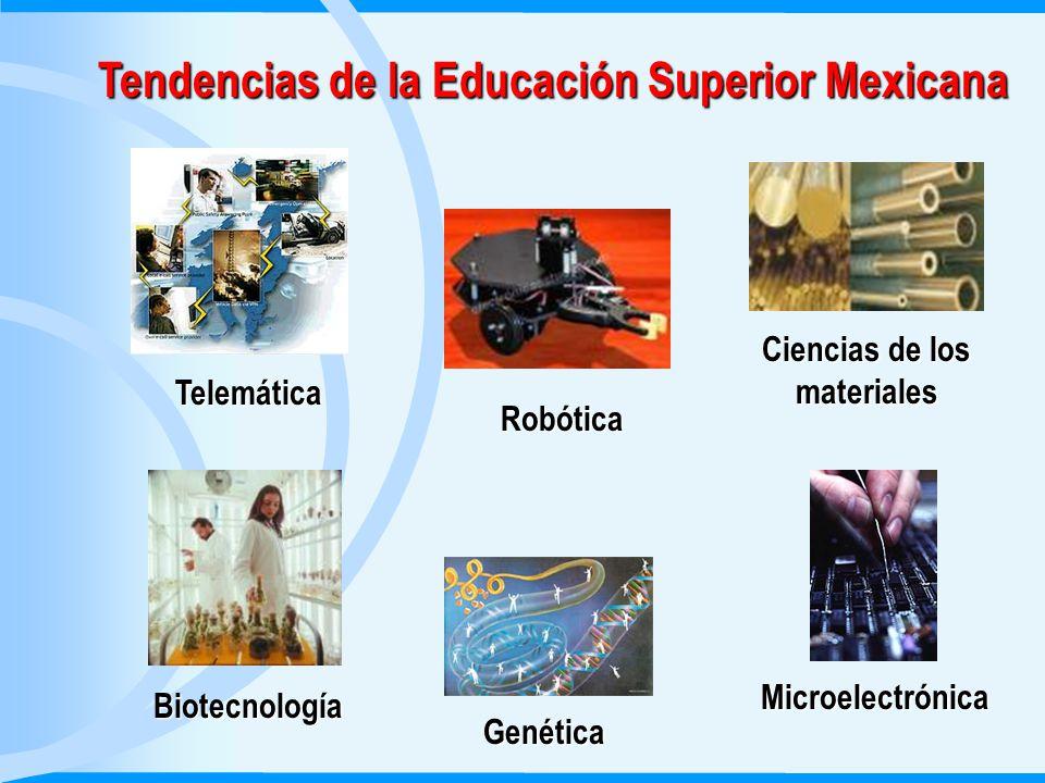 Tendencias de la Educación Superior Mexicana Telemática Robótica Biotecnología Genética Microelectrónica Ciencias de los materiales