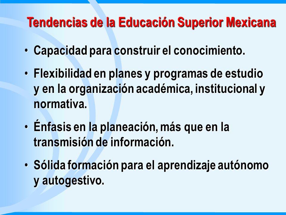 Tendencias de la Educación Superior Mexicana Capacidad para construir el conocimiento.