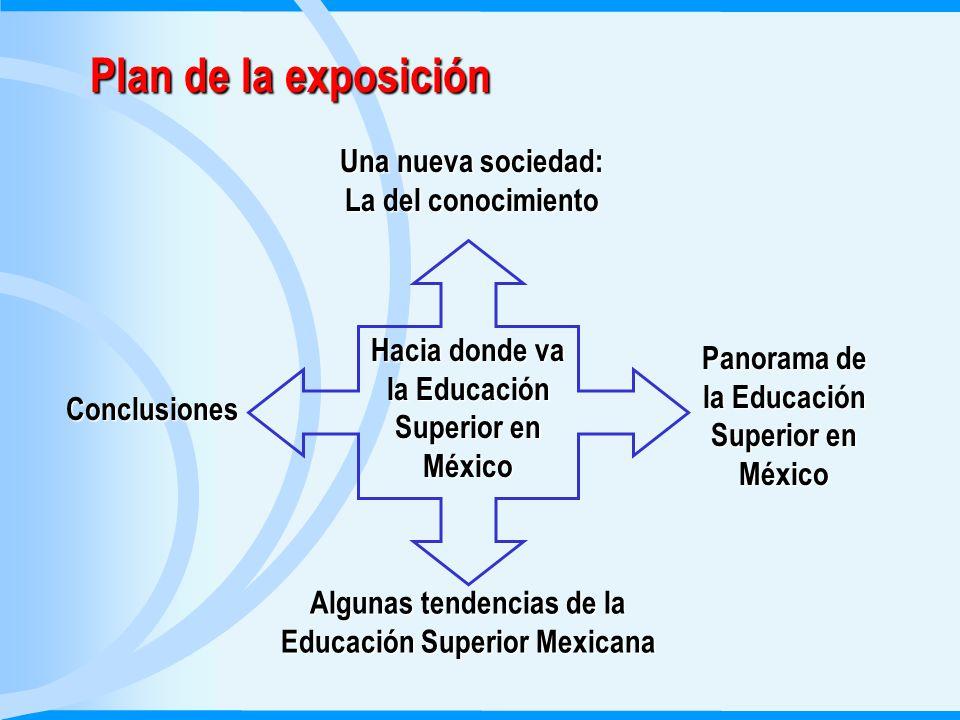 Tendencias de la Educación Superior Mexicana Ser flexibles.