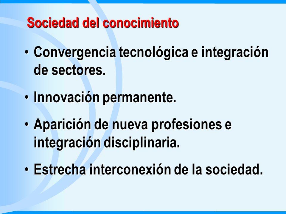 Convergencia tecnológica e integración de sectores.