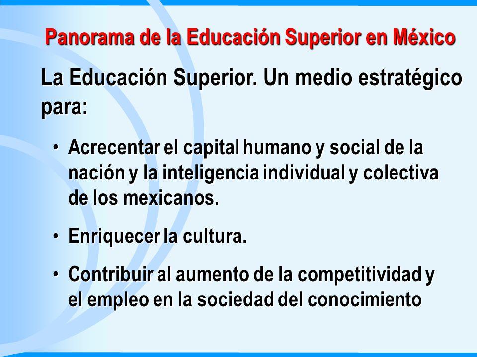 Panorama de la Educación Superior en México Acrecentar el capital humano y social de la nación y la inteligencia individual y colectiva de los mexicanos.