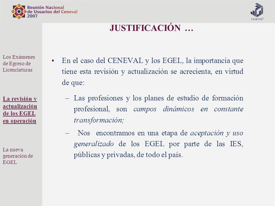 JUSTIFICACIÓN … En el caso del CENEVAL y los EGEL, la importancia que tiene esta revisión y actualización se acrecienta, en virtud de que: –Las profes