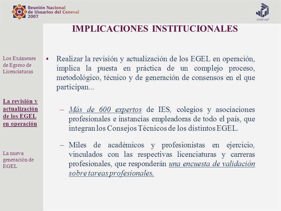 IMPLICACIONES INSTITUCIONALES Realizar la revisión y actualización de los EGEL en operación, implica la puesta en práctica de un complejo proceso, met