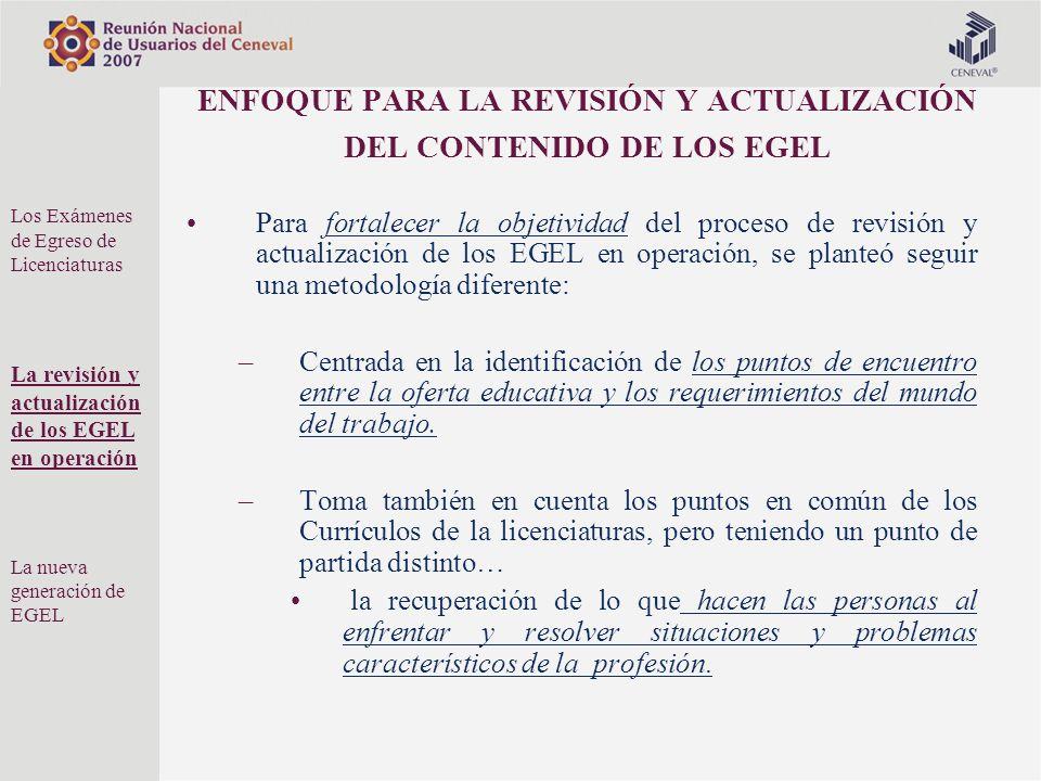 ENFOQUE PARA LA REVISIÓN Y ACTUALIZACIÓN DEL CONTENIDO DE LOS EGEL Para fortalecer la objetividad del proceso de revisión y actualización de los EGEL