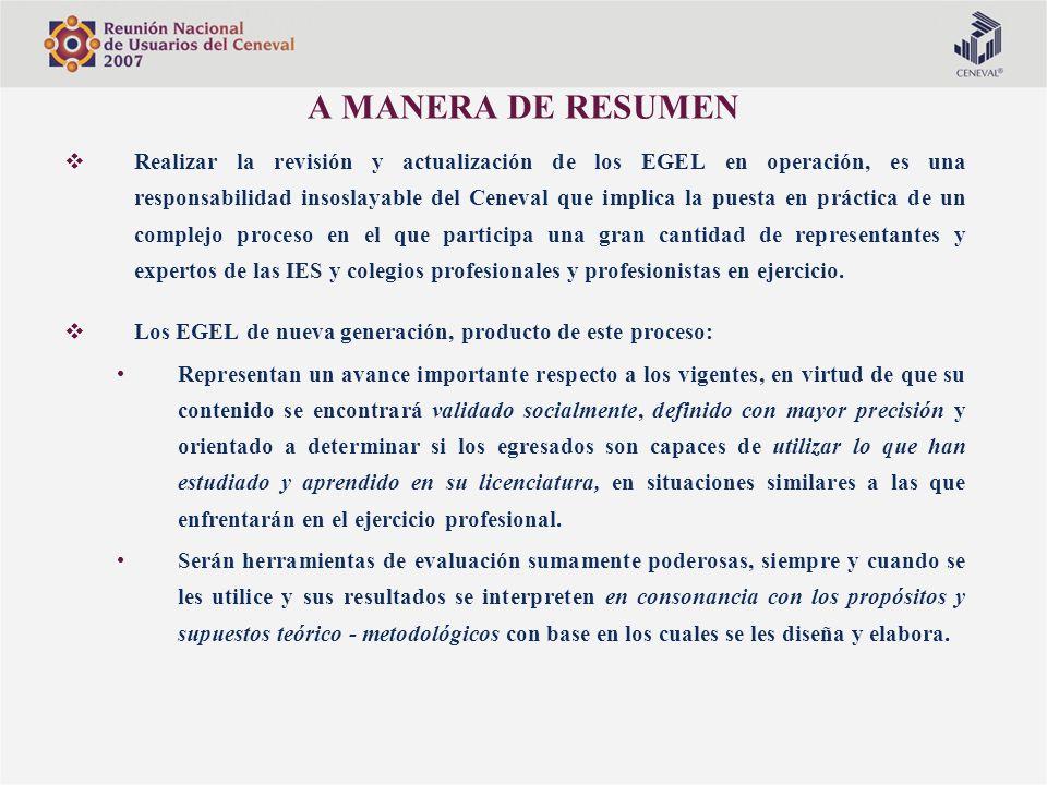 A MANERA DE RESUMEN Realizar la revisión y actualización de los EGEL en operación, es una responsabilidad insoslayable del Ceneval que implica la pues