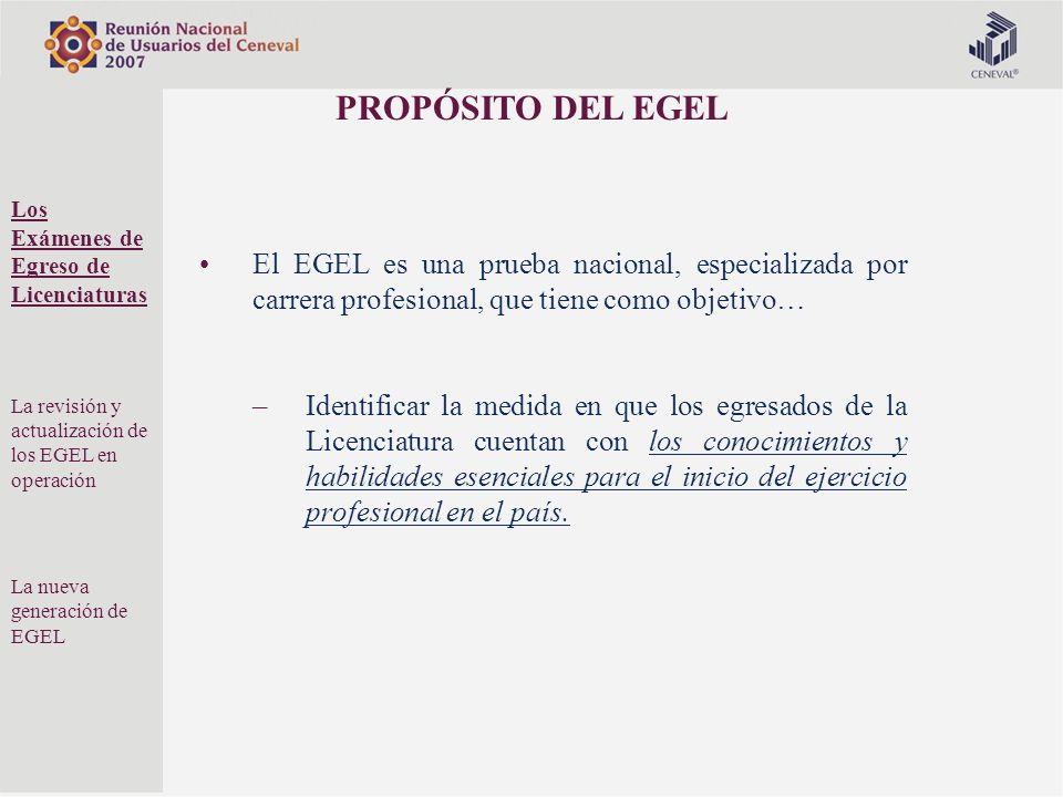 El EGEL es una prueba nacional, especializada por carrera profesional, que tiene como objetivo… –Identificar la medida en que los egresados de la Lice