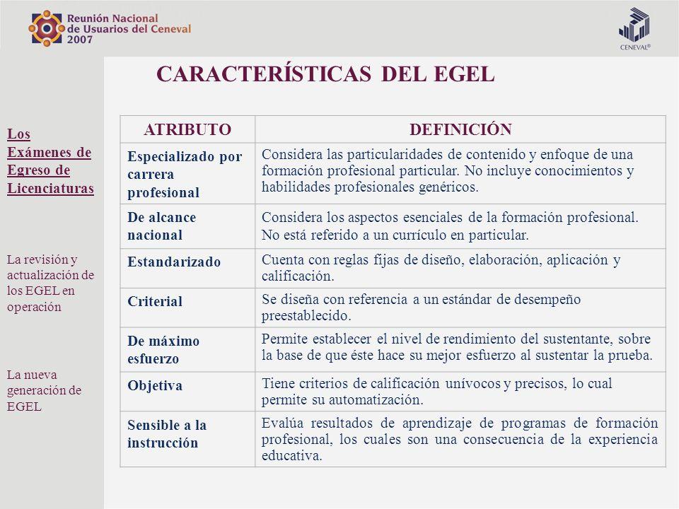 CARACTERÍSTICAS DEL EGEL ATRIBUTODEFINICIÓN Especializado por carrera profesional Considera las particularidades de contenido y enfoque de una formaci