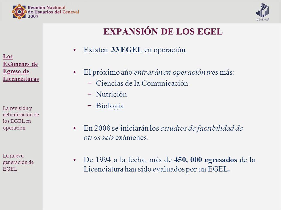 EXPANSIÓN DE LOS EGEL Existen 33 EGEL en operación. El próximo año entrarán en operación tres más: Ciencias de la Comunicación Nutrición Biología En 2