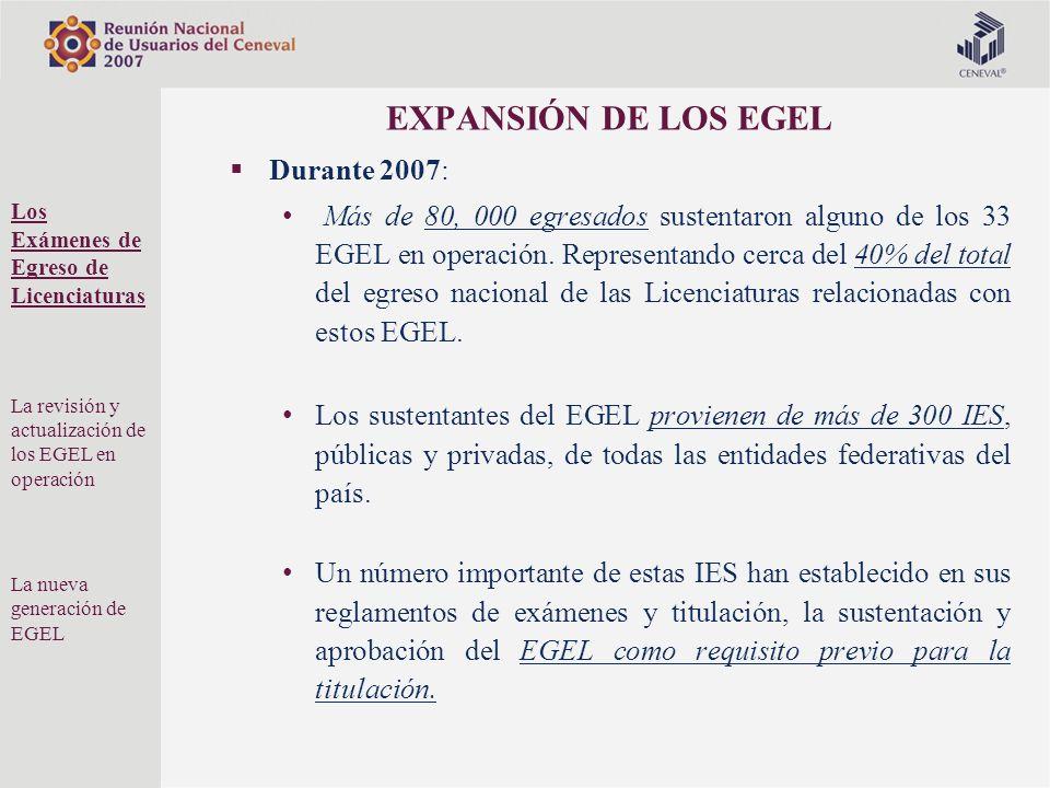 EXPANSIÓN DE LOS EGEL Durante 2007: Más de 80, 000 egresados sustentaron alguno de los 33 EGEL en operación. Representando cerca del 40% del total del
