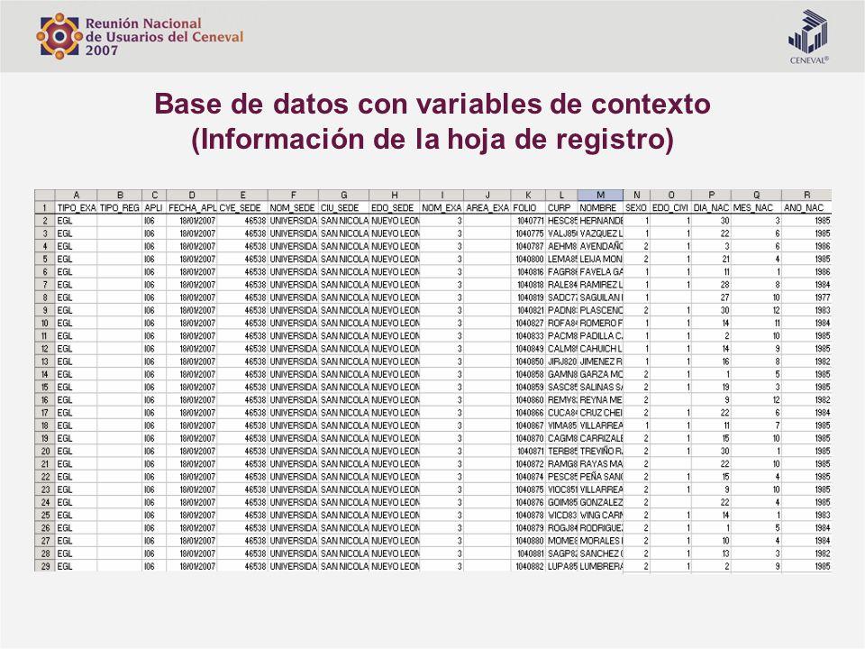 Base de datos con variables de contexto (Información de la hoja de registro)