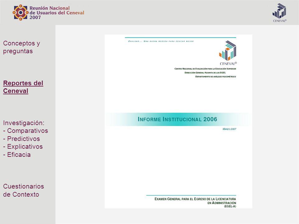 Conceptos y preguntas Reportes del Ceneval Investigación: - Comparativos - Predictivos - Explicativos - Eficacia Cuestionarios de Contexto