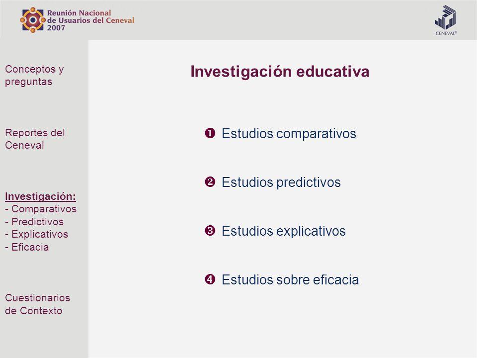 Investigación educativa Estudios comparativos Estudios predictivos Estudios explicativos Estudios sobre eficacia Conceptos y preguntas Reportes del Ce