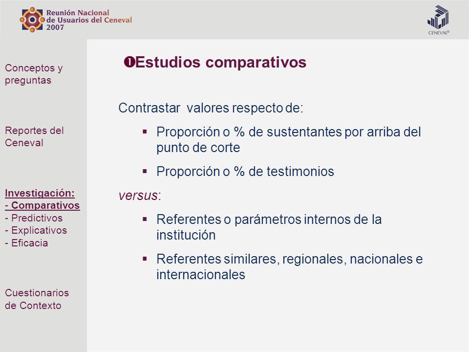 Estudios comparativos Contrastar valores respecto de: Proporción o % de sustentantes por arriba del punto de corte Proporción o % de testimonios versu