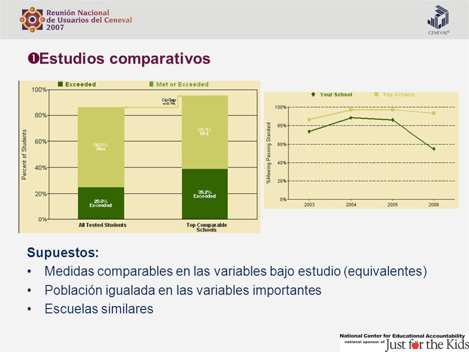 Supuestos: Medidas comparables en las variables bajo estudio (equivalentes) Población igualada en las variables importantes Escuelas similares Estudio