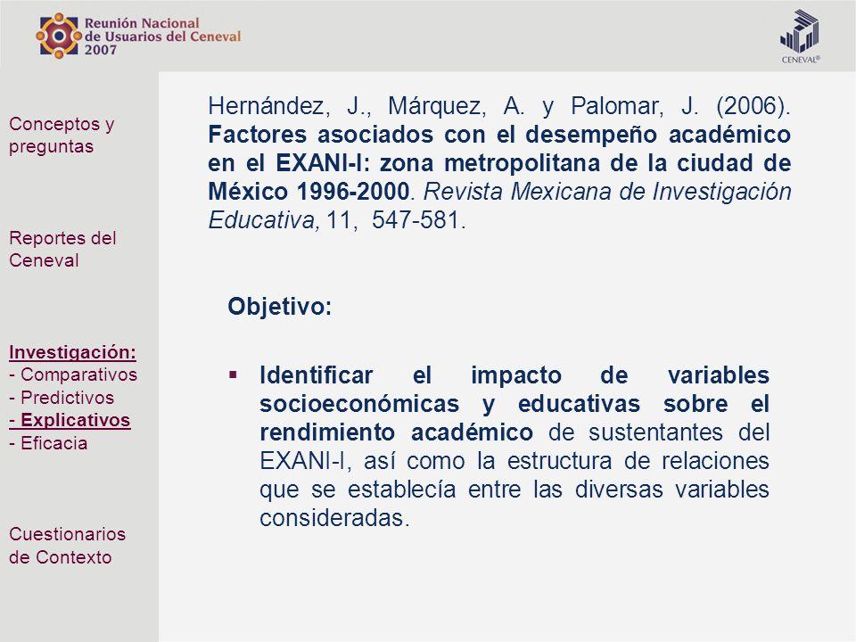 Hernández, J., Márquez, A. y Palomar, J. (2006). Factores asociados con el desempeño académico en el EXANI-I: zona metropolitana de la ciudad de Méxic