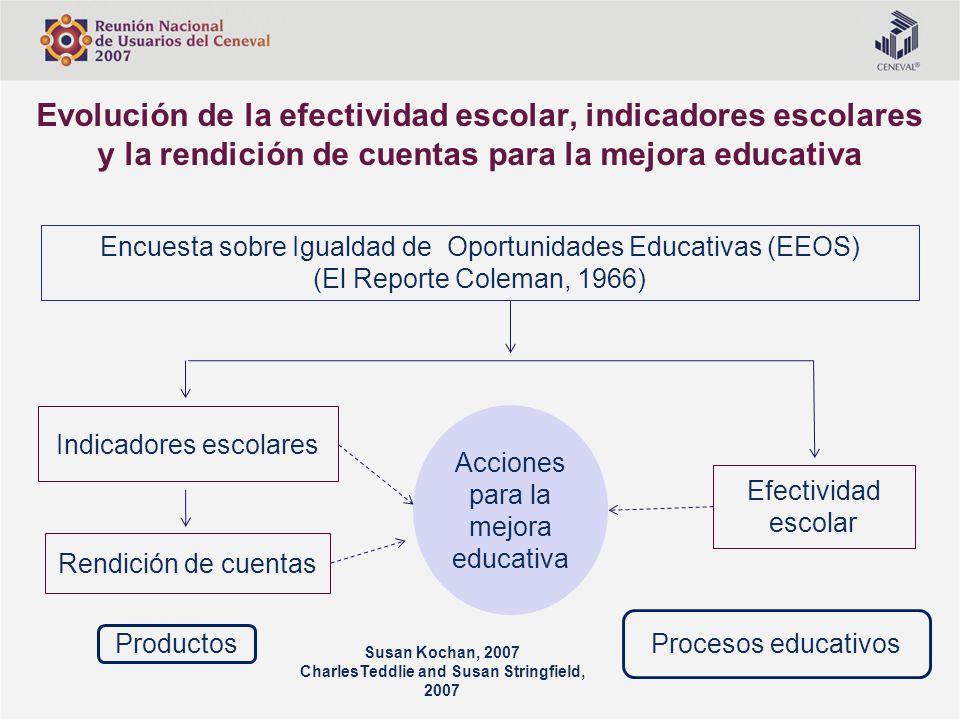 Evolución de la efectividad escolar, indicadores escolares y la rendición de cuentas para la mejora educativa Encuesta sobre Igualdad de Oportunidades