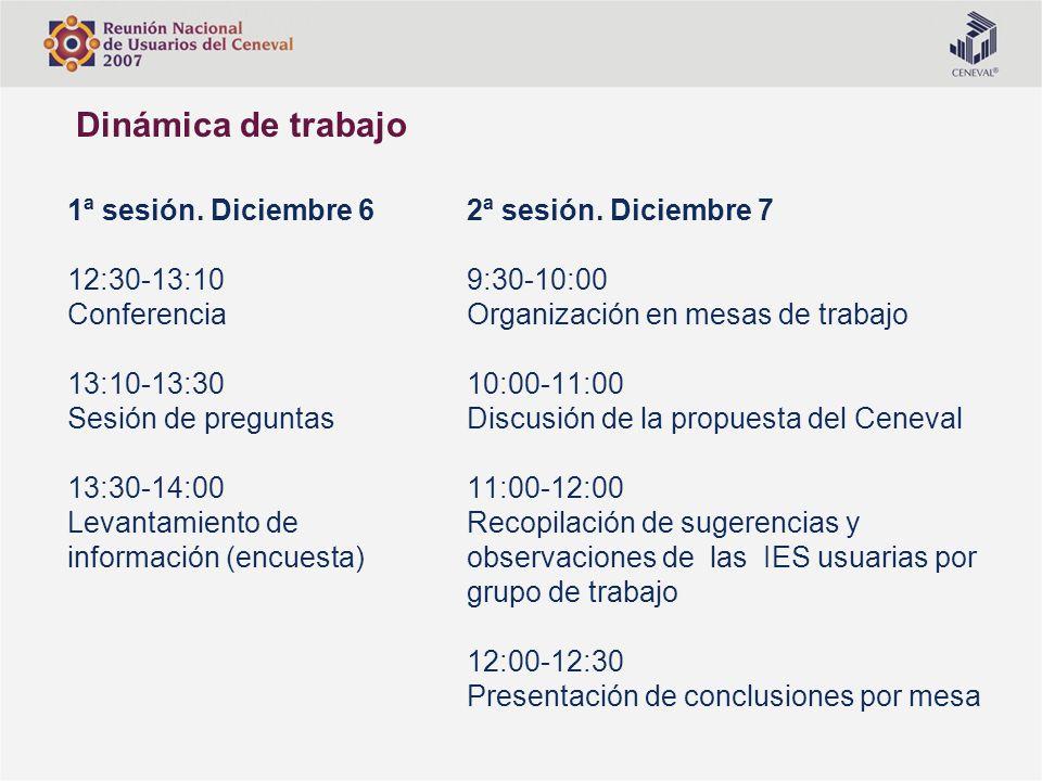 Dinámica de trabajo 1ª sesión. Diciembre 6 12:30-13:10 Conferencia 13:10-13:30 Sesión de preguntas 13:30-14:00 Levantamiento de información (encuesta)
