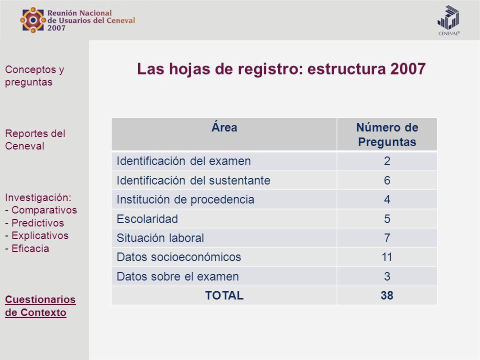 Las hojas de registro: estructura 2007 ÁreaNúmero de Preguntas Identificación del examen2 Identificación del sustentante6 Institución de procedencia4
