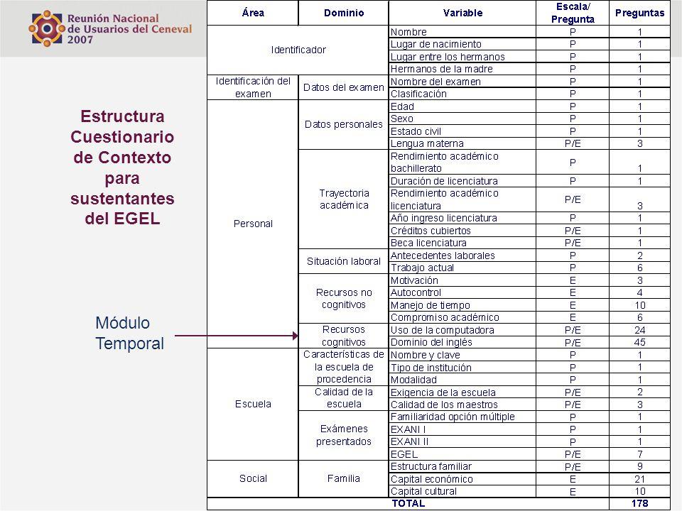 Estructura Cuestionario de Contexto para sustentantes del EGEL Módulo Temporal