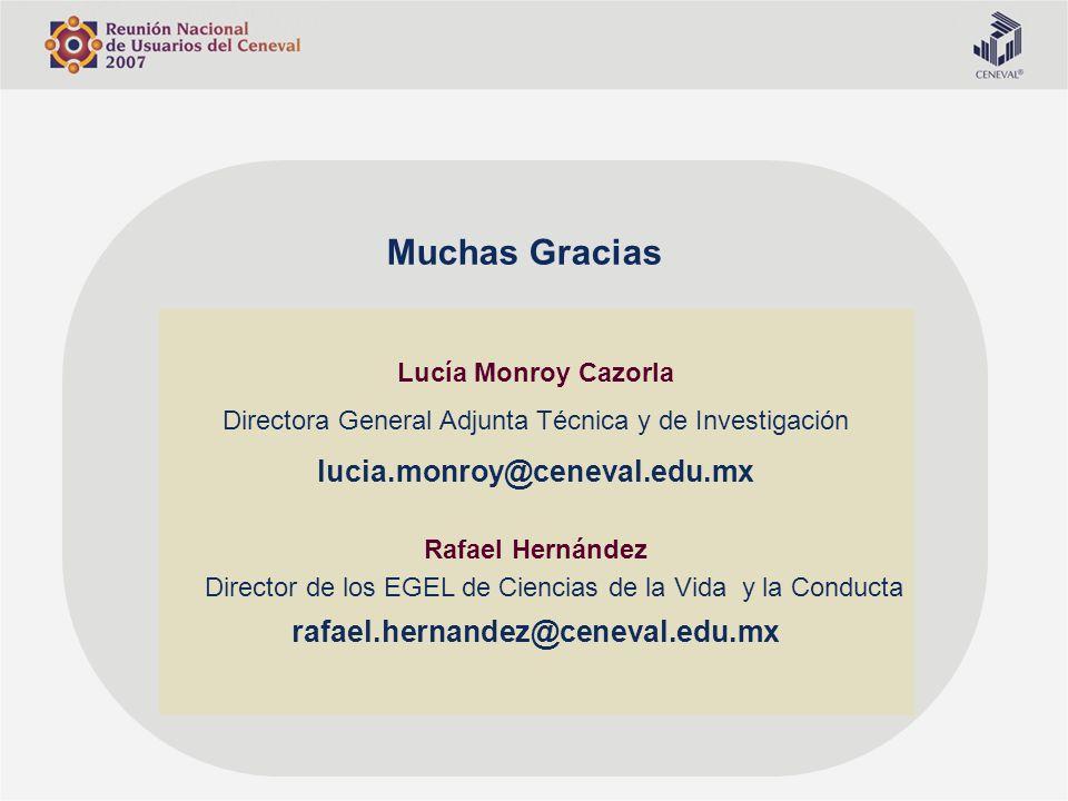 Muchas Gracias Lucía Monroy Cazorla Directora General Adjunta Técnica y de Investigación lucia.monroy@ceneval.edu.mx Rafael Hernández Director de los