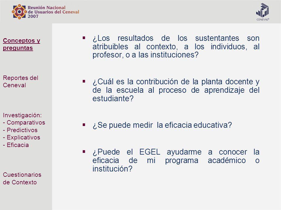 ¿Los resultados de los sustentantes son atribuibles al contexto, a los individuos, al profesor, o a las instituciones? ¿Cuál es la contribución de la
