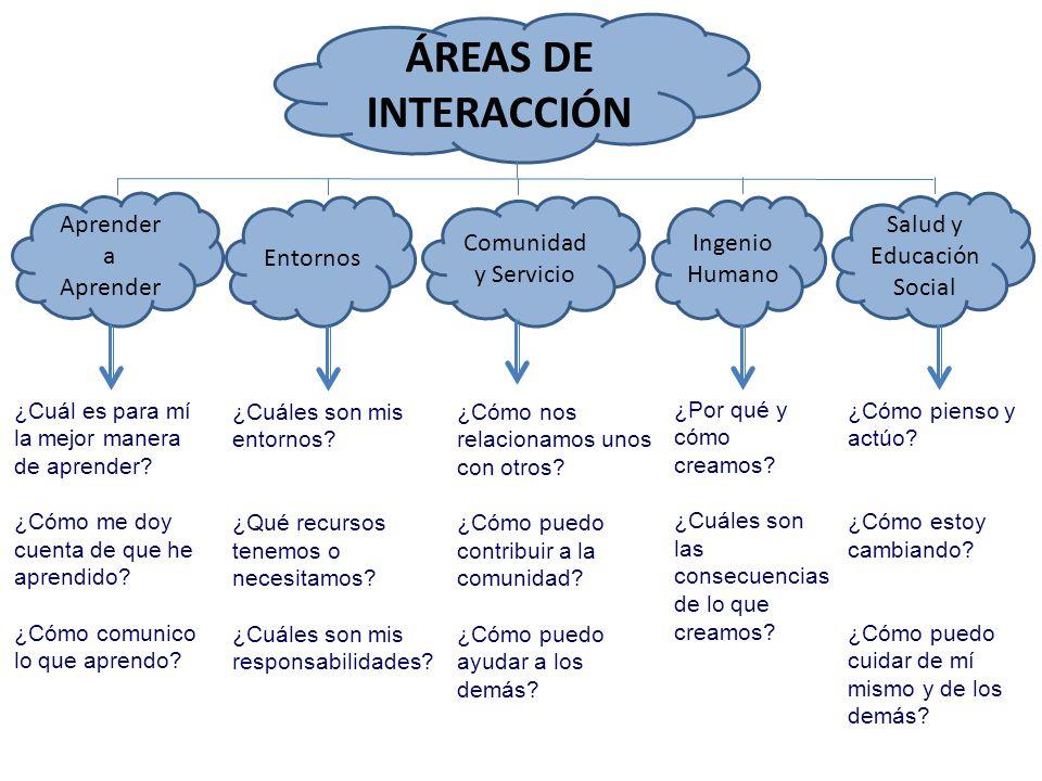 ÁREAS DE INTERACCIÓN Aprender a Aprender Entornos Salud y Educación Social Comunidad y Servicio Ingenio Humano ¿Cuál es para mí la mejor manera de apr