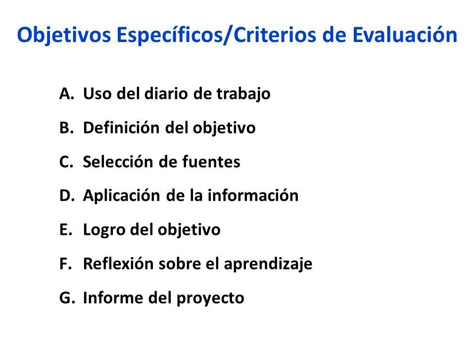 Objetivos Específicos/Criterios de Evaluación A.Uso del diario de trabajo B.Definición del objetivo C.Selección de fuentes D.Aplicación de la informac