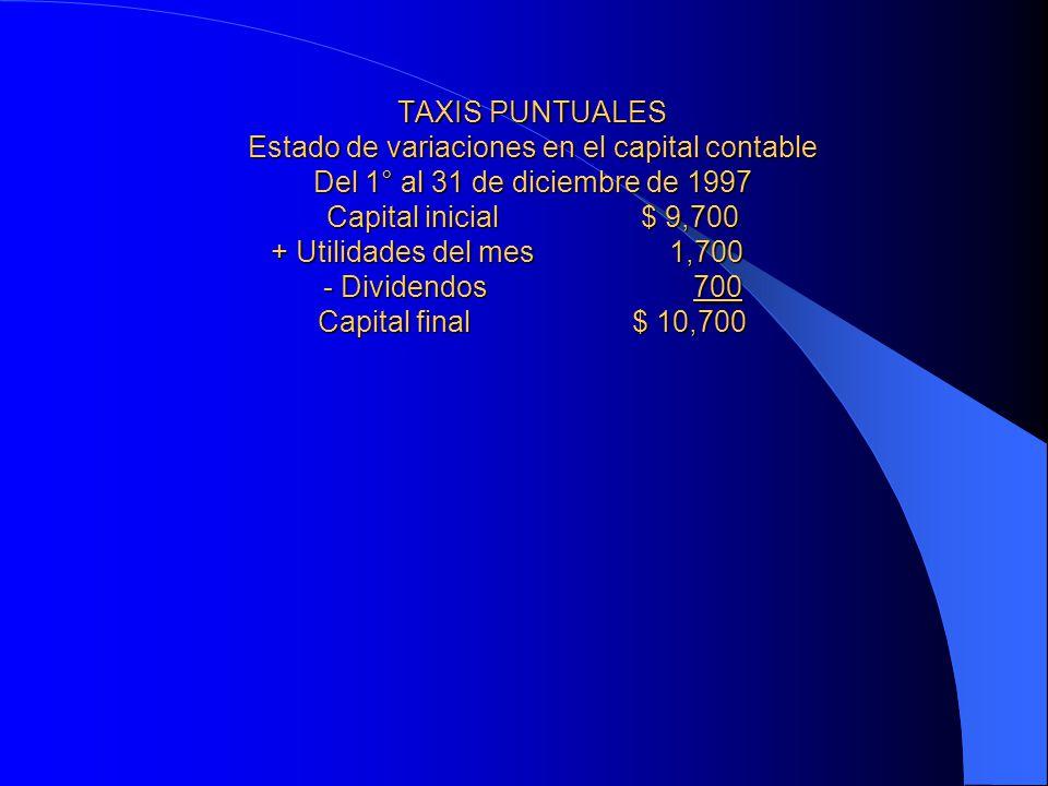 TAXIS PUNTUALES Estado de variaciones en el capital contable Del 1° al 31 de diciembre de 1997 Capital inicial $ 9,700 + Utilidades del mes 1,700 - Di