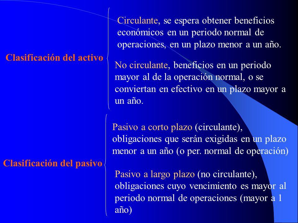 Clasificación del activo Circulante, se espera obtener beneficios económicos en un periodo normal de operaciones, en un plazo menor a un año. No circu