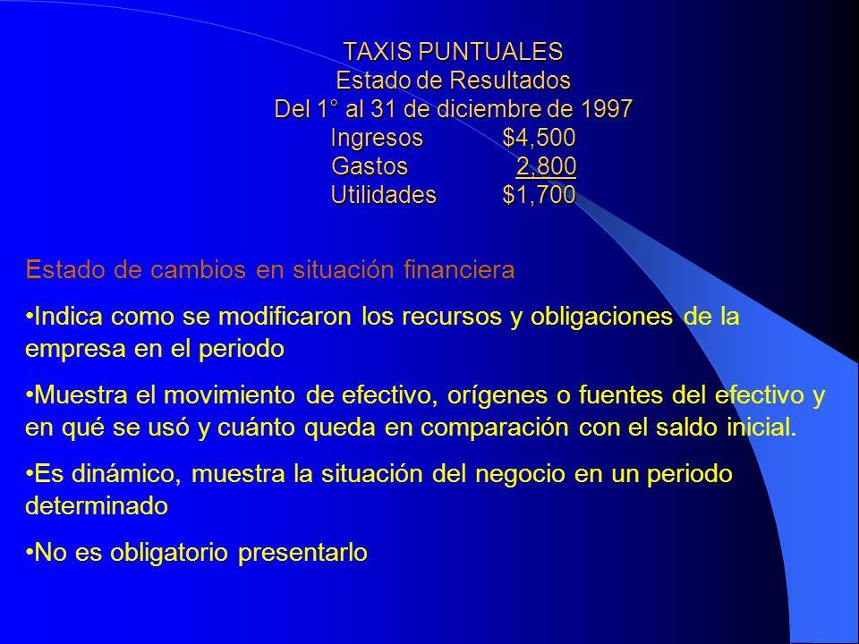 TAXIS PUNTUALES Estado de Resultados Del 1° al 31 de diciembre de 1997 Ingresos $4,500 Gastos 2,800 Utilidades$1,700 Estado de cambios en situación fi