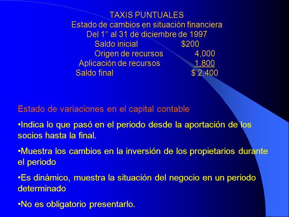 TAXIS PUNTUALES Estado de cambios en situación financiera Del 1° al 31 de diciembre de 1997 Saldo inicial $200 Origen de recursos 4,000 Aplicación de