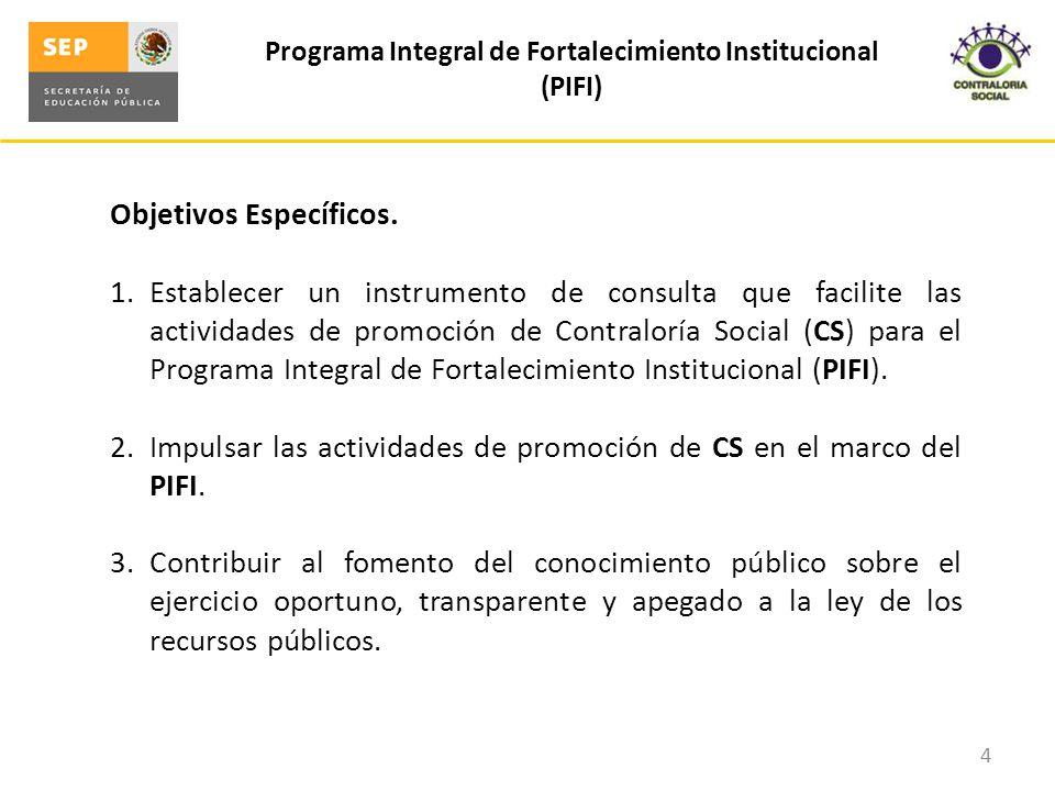 Programa Integral de Fortalecimiento Institucional (PIFI) 4 Objetivos Específicos. 1.Establecer un instrumento de consulta que facilite las actividade