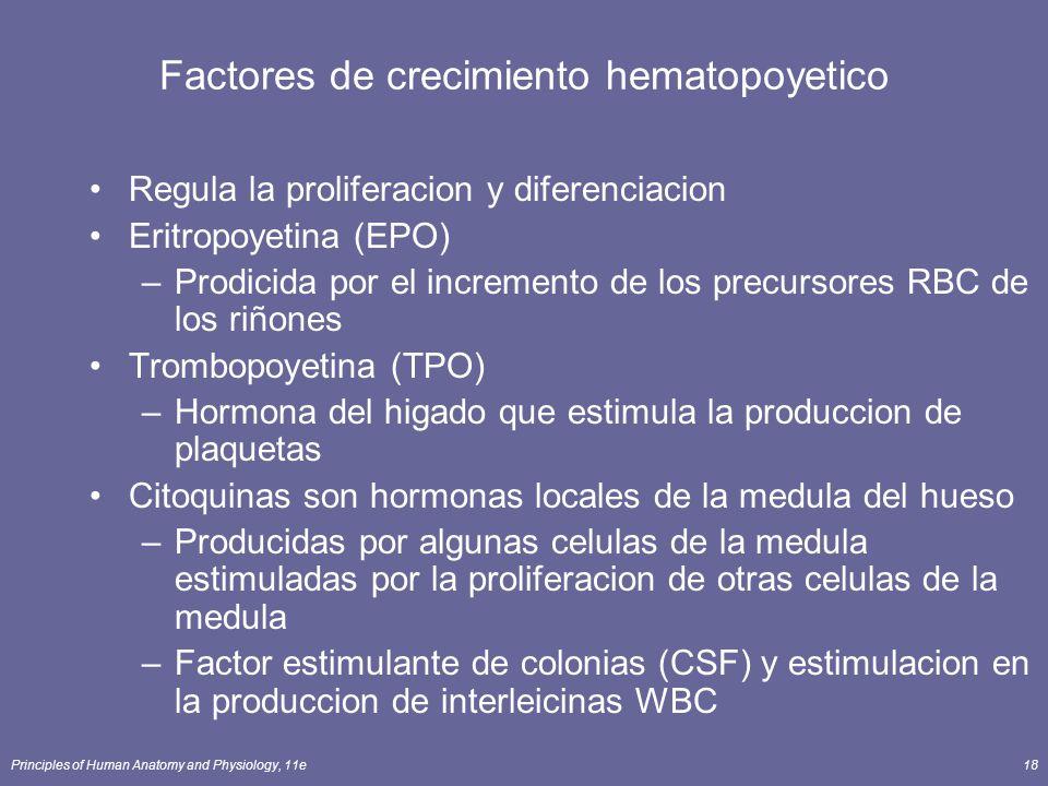 Principles of Human Anatomy and Physiology, 11e18 Factores de crecimiento hematopoyetico Regula la proliferacion y diferenciacion Eritropoyetina (EPO)