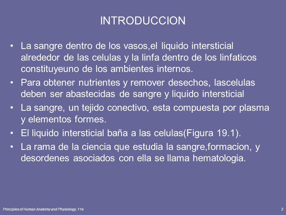 Principles of Human Anatomy and Physiology, 11e2 INTRODUCCION La sangre dentro de los vasos,el liquido intersticial alrededor de las celulas y la linf