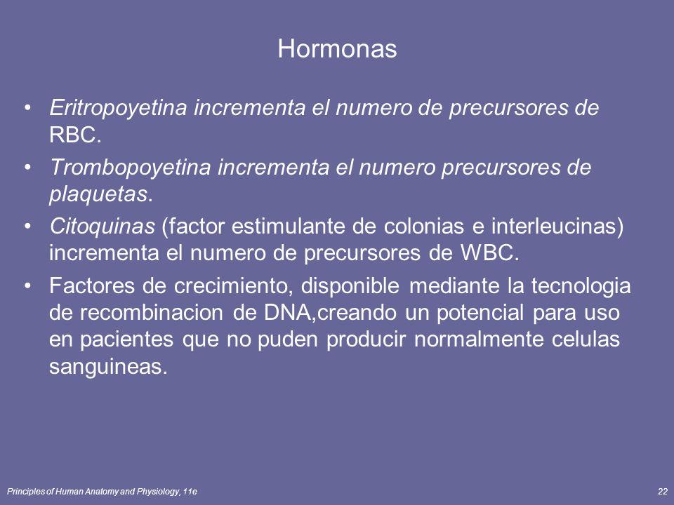 Principles of Human Anatomy and Physiology, 11e22 Hormonas Eritropoyetina incrementa el numero de precursores de RBC. Trombopoyetina incrementa el num