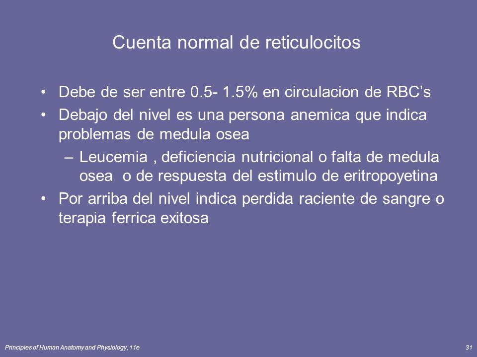 Principles of Human Anatomy and Physiology, 11e31 Cuenta normal de reticulocitos Debe de ser entre 0.5- 1.5% en circulacion de RBCs Debajo del nivel e