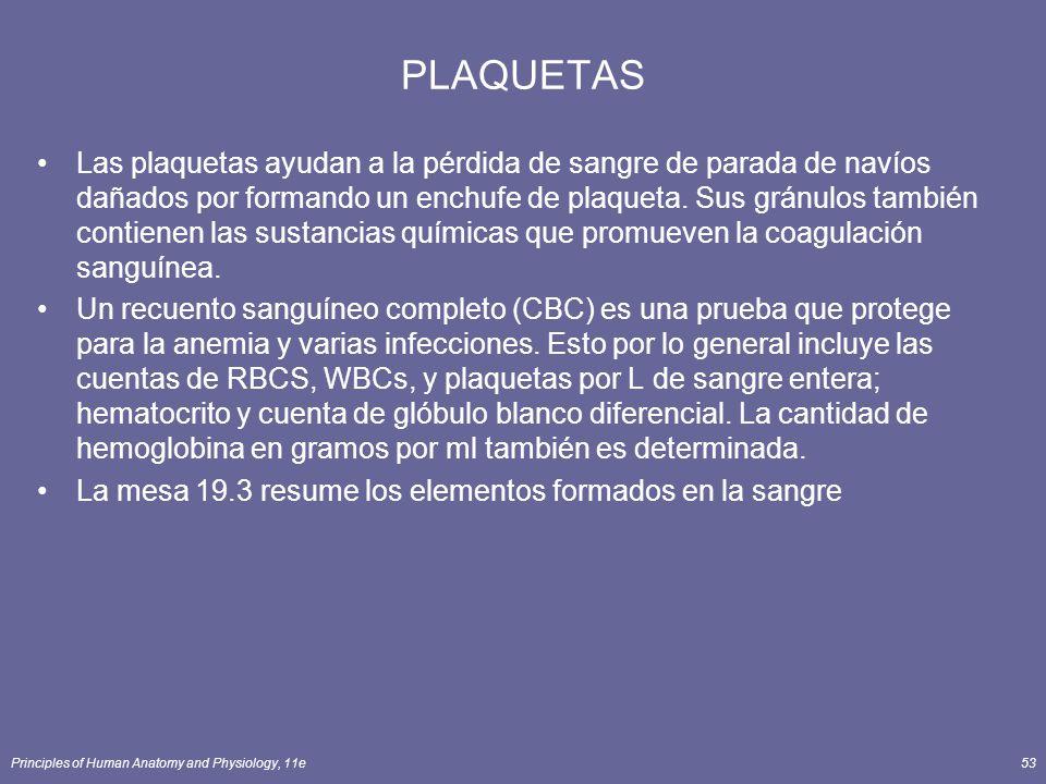 Principles of Human Anatomy and Physiology, 11e53 PLAQUETAS Las plaquetas ayudan a la pérdida de sangre de parada de navíos dañados por formando un en
