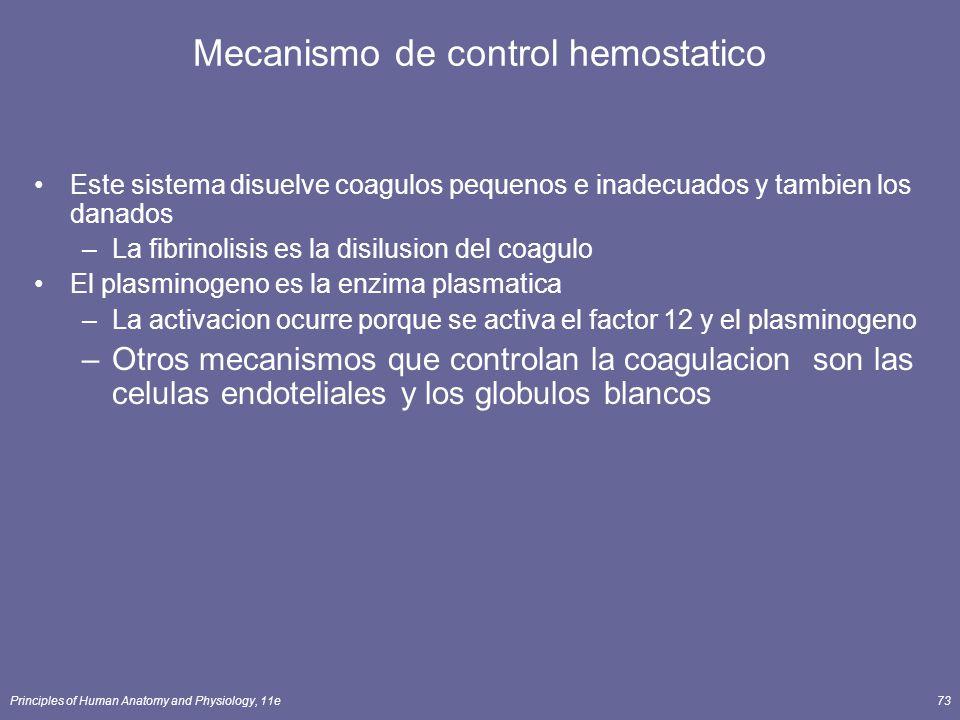 Principles of Human Anatomy and Physiology, 11e73 Mecanismo de control hemostatico Este sistema disuelve coagulos pequenos e inadecuados y tambien los