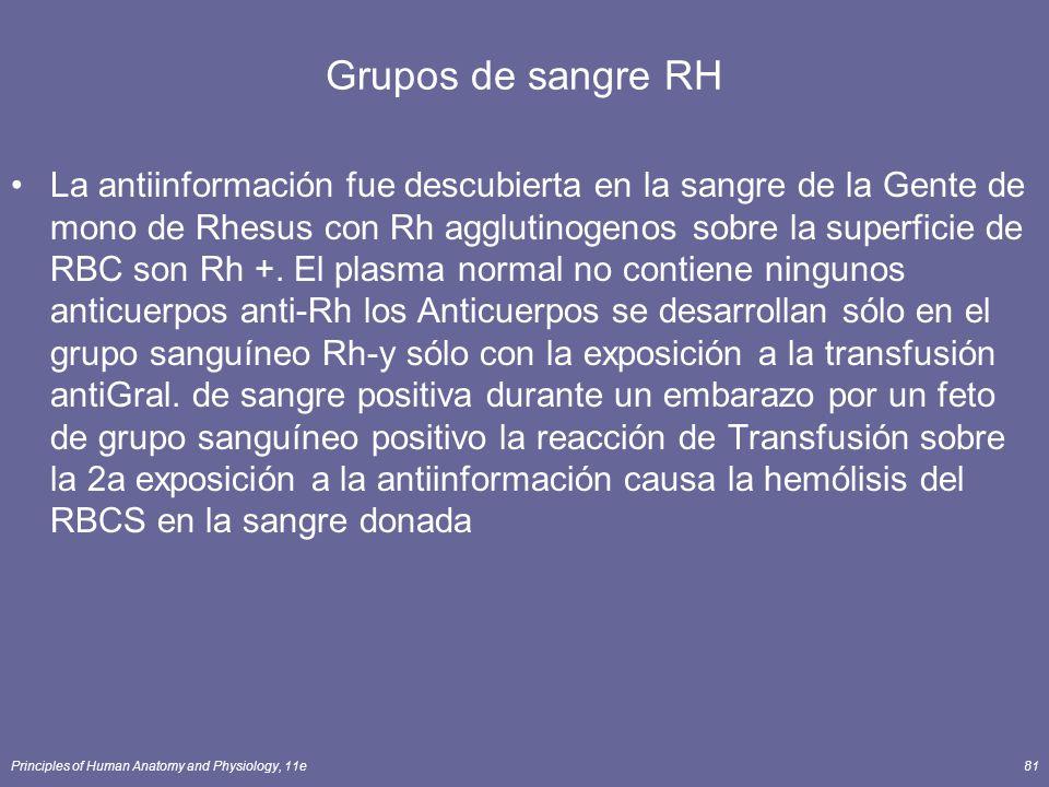 Principles of Human Anatomy and Physiology, 11e81 Grupos de sangre RH La antiinformación fue descubierta en la sangre de la Gente de mono de Rhesus co